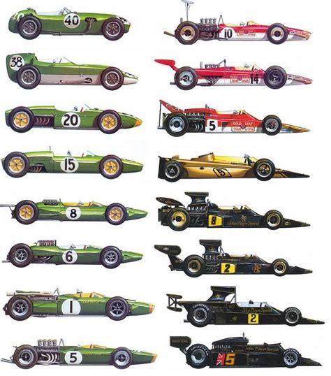 f1 cars history lotus f1 formula cars side view illustrations part 1