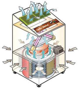 nq clarifier hepa air purifier uv air purifiers free shipping achooallergy