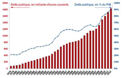 si鑒e de la banque centrale europ馥nne le financement de la dette publique par la banque centrale