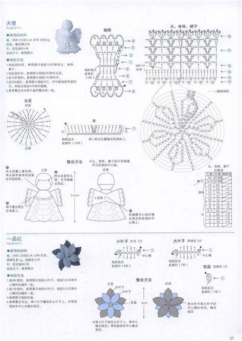 Diagram detail penjualan kredit choice image how to kotaksurat crochet diagram choice image how to guide and ccuart Choice Image