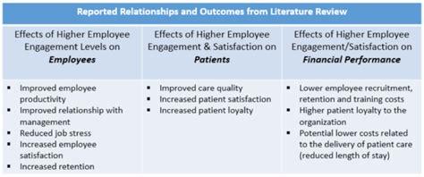 the relationship between employee satisfaction and