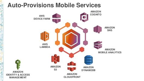 hub mobile aws mobile hub building mobile apps with aws