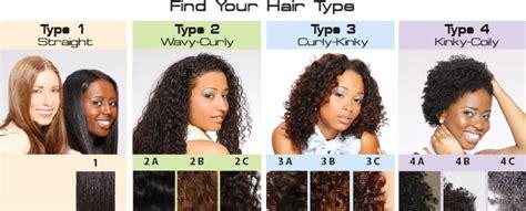 hair pattern test grow your natural hair long fashion nigeria