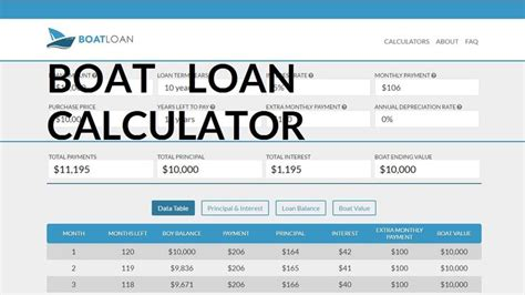 boat loans payments 41 best the calculators images on pinterest calculator