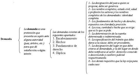 codigo civil 2015 ecuador codigo civil ecuatoriano 2015 codigo civil ecuador