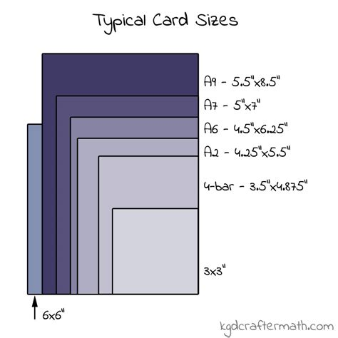 A2 Cards Template by Choosing Your Card Size