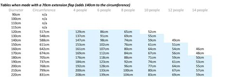 table sizing guide