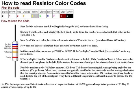 resistor color code description pictures library how to read resistor color codes