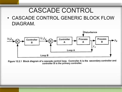 cascade block diagram the cascade architecture guru
