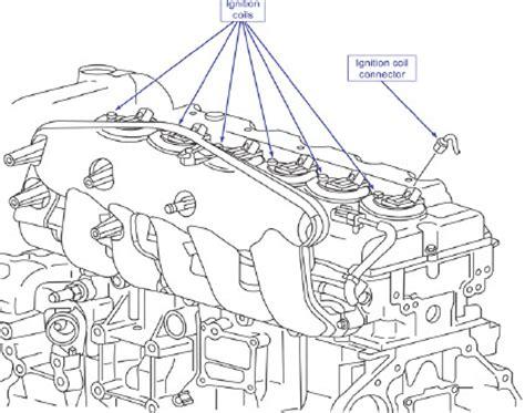 small engine repair manuals free download 2002 chevrolet tahoe transmission control chevrolet trailblazer 2002 engine service manual repair7