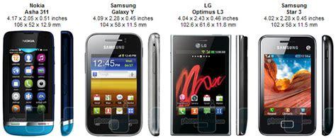 Www Hp Nokia Asha 311 nokia asha 311 review