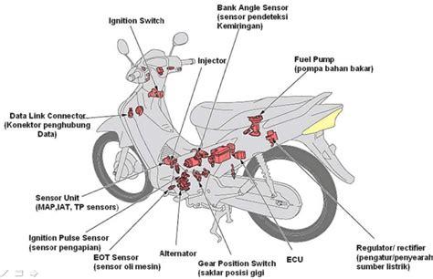 Lengkap Spare Part Honda komponen dan fungsi mesin injeksi sepeda motor lengkap