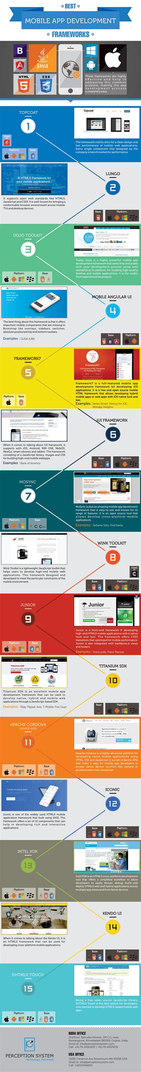 mobile app framework 10 mobile application development frameworks for your