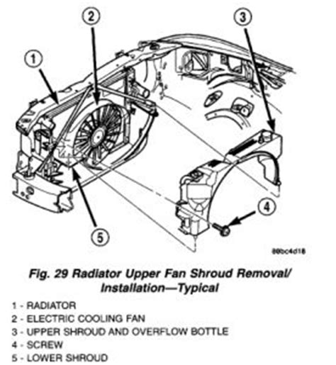 how to install cooling fan in a 2000 mazda mpv 2001 dodge durango radiator r r engine cooling problem