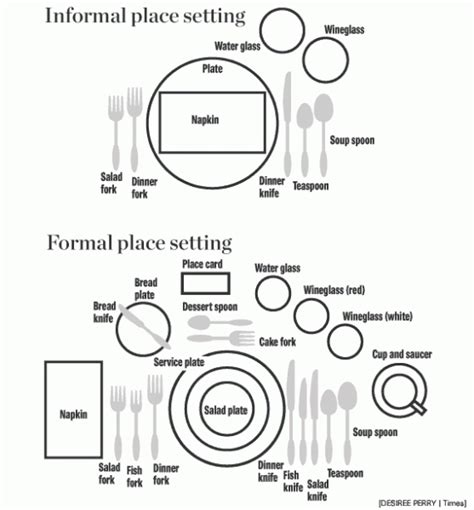 table place setting besteck anordnung place settings tafeln infografiken