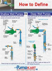 well wiring diagram 500r wiring diagram