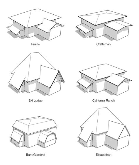 Different Roof Lines Retired Sketchup Instant Roof Instant Productivity