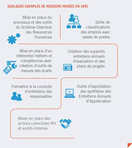 Cabinet Conseil En Ressources Humaines by Cabinet Conseil En Ressources Humaines