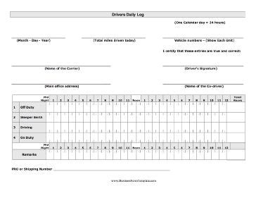 A Blank Printable Daily Log For Truck Drivers To Record Miles Driving Miles Off Duty And Other Free Truckers Log Book Template