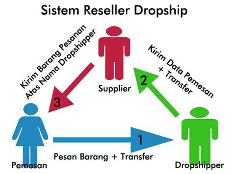 barang dropship 2015 apa sih bedanya reseller dan dropship apa sih bedanya