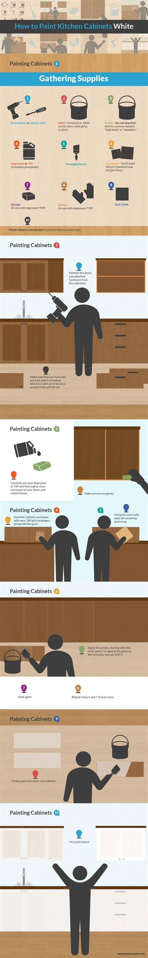 how to paint cabinets white how to paint kitchen cabinets white diy tutorial