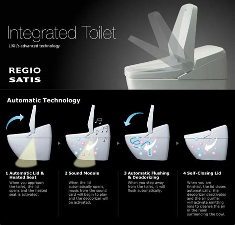 2013 Bathroom Design Trends customizable smart toilet will make you never want to