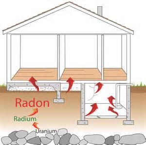 home radon test radon test kits free