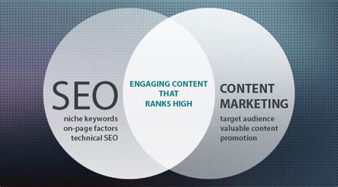 Seo Marketing Company 1 by Seo Is Content Marketing Why How