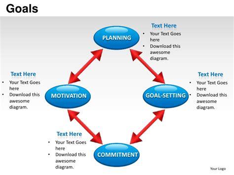 goal setting diagram goals powerpoint presentation templates