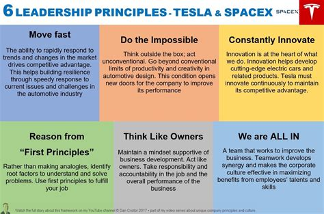 elon musk leadership style the 6 leadership principles of tesla and spacex by elon
