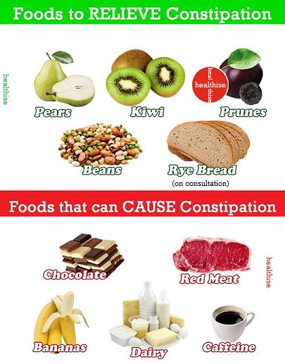 constipation symptoms what causes constipation how to treat constipation