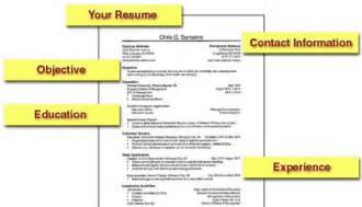 10 how to build a resume quickly and for free writing