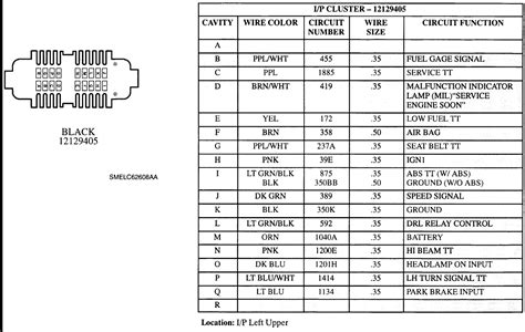 wiring diagram for a 1998 saturn sl2 justanswer diagram