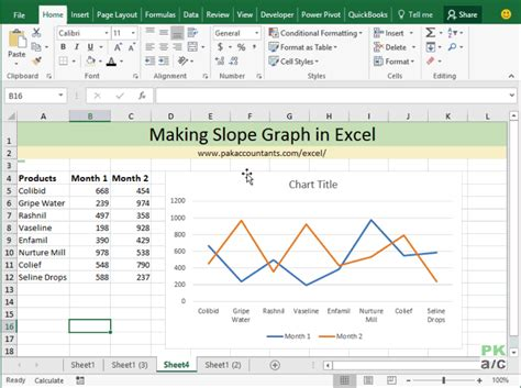 making a slope chart or bump chart in excel how to - Slope Excel