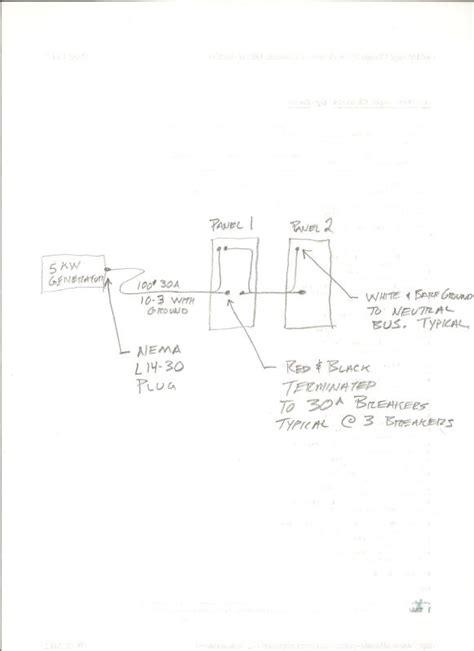 generator backfeed wiring diagram gallery wiring diagram