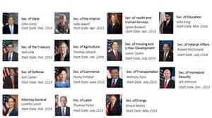 Cabinet Picks A Cabinet Picks Politics