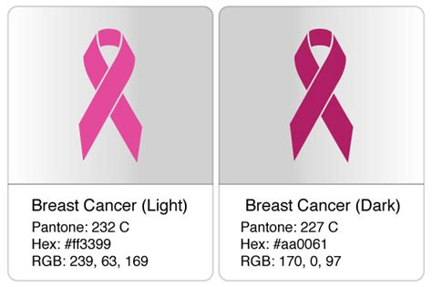 breast cancer awareness colors breast cancer bracelets wristband bros glossary