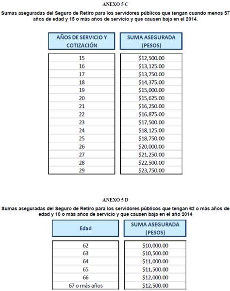 manual de percepciones cjf 2016 manual de percepciones de los servidores 2016 gobierno
