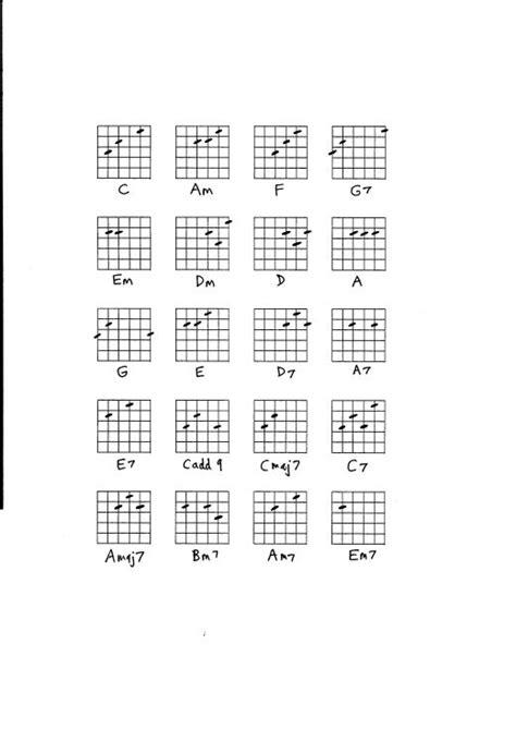 test pattern chords guitar chords 101