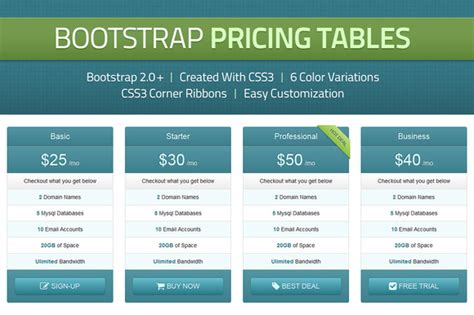 Bootstrap Table Css by Bootstrap Pricing Tables Bootstrap Themes On Creative Market
