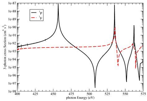 two photon cross section applied sciences free full text two and three photon