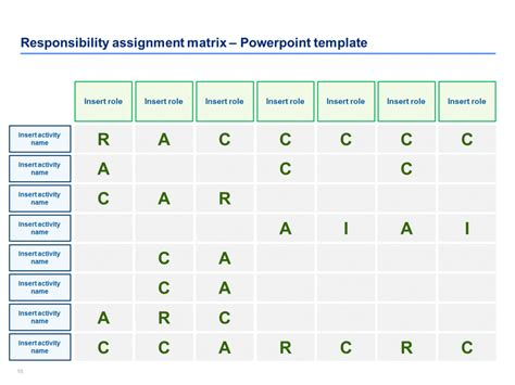raci template ppt raci matrix templates powerpoint excel by ex