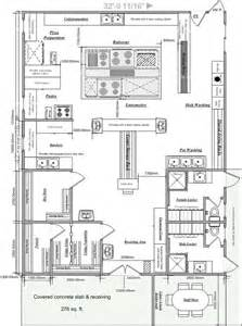 restaurant kitchen floor plans http xyzaffair hubpages com hub blueprints of restaurant kitchen designs ba 208