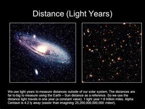 Miles In A Light Year A Few Definitions Light Year Ly Distance Light Travels