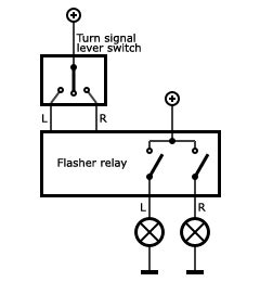 k turn diagram one touch turn signal module pp version e31wiki