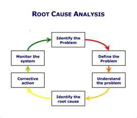 root cost analysis template root cause analysis template 9 free for pdf