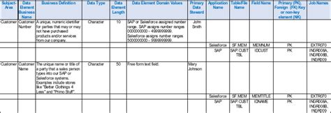 business data dictionary template table 7 simple data dictionary exle