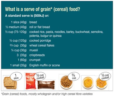 3 servings of whole grains a day serve sizes eat for health