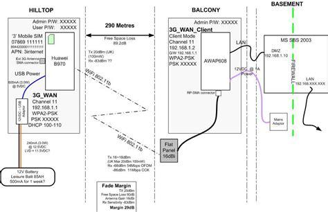 obd0 to obd1 wiring diagram obd0 to obd1 wiring diagram