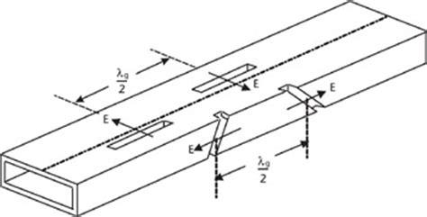 chapter 6 array antennas engineering360
